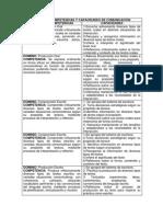 Matriz de Competencias y Capacidades de Comunicación