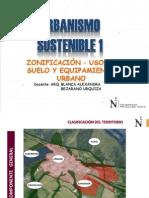 8° CLASE - ZONIFICACIÓN - USO DE SUELO - EQUIPAMIENTO URBANO