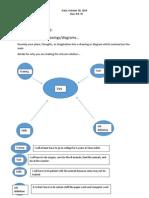 danielaplata pd7b developplanningdrawings diagrams