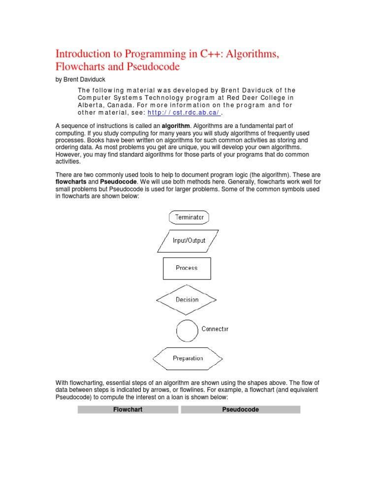 Flowchart - Programming | Subroutine | Algorithms
