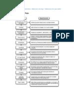 FLUJOGRAMA DE LA PREPARACION DE YOGUR BATIDO (1).doc
