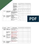 Rencana Kerja Terintegrasi 2014