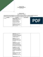 Clasificacion Analisis Politico
