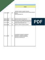 3G KPI Benchmark With Formula