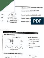 Key Formulas ELECT