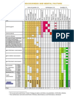 dhs chart - tika11 1415