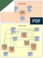 Diagrama Dimensional