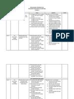 rancangantahunanprotim-121030231733-phpapp02