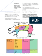 Hog Carcass Breakdown