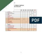 Analisis Dan Nota Komsas Tumpuan 2b