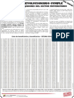 Listado Petrorinoco N°12 -Notilogia