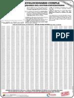 Listado Petrorinoco N°19 -Notilogia