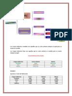 COSTO ESTANDAR RESUELTOS.pdf