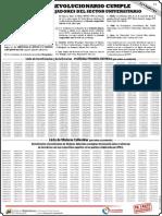 Listado Petrorinoco N°21 -Notilogia