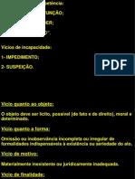 vicios adm.ppt