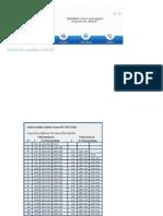 Dimensionamento de FossasTabela de Medidas DMAE
