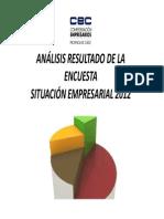 Analisis de Resultados Encuesta Situacion Empresarial 2012