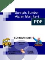 Sunnah Sumber Ajaran Islam Ke-2