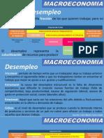 Variables Macroeconómicas Tasa Empleo (1)