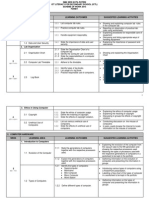 Rancangan Pelajaran Tahunan 2014 Tingkatan 1