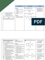hasil pengamatan penentuan kadar asam amino
