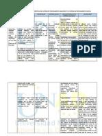 Cuadro Comparativo Con Las Características Del Sistema de Procesamiento Analógico