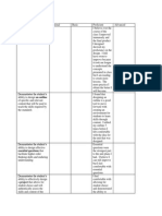 ltm 622 self assessment social studies content methods