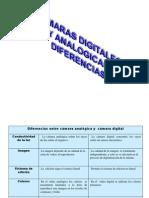 Digitales y Analogicas