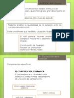 Metodo AHP Saaty