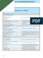 Programa de mantenimiento Ford fiesta.pdf