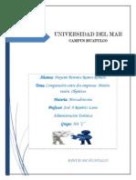 Comparación de misión, visión y objetivos entre Dos Empresas