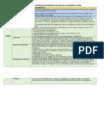 Cuadro de Doble Entrada de Las Patologías Que Afectan a La Audición y Visión