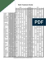 Treatmentguide.pdf