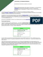 Factorizando y La Propiedad Distributiva