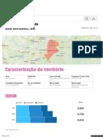 AtlasIDHM2013 Perfil Belo-Horizonte Mg