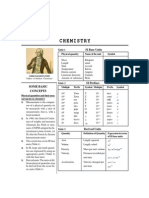 Chemistry(Basic Concepts)