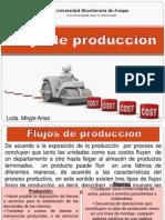 Flujo de Producción