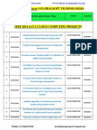 2014 Ieee Java Projects Titles-globalsoft Technologies