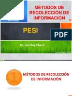 4-Metodos de Recoleccion de Informacion