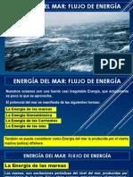 3 Energía Del Mar