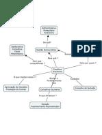 Mapa Conceitual FCE