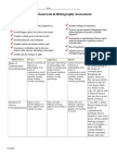 mglp annotated bib self-assessment