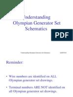 Olympian Schematics