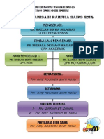Carta Organisasi Panitia Sains 2014
