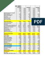 BHP Billiton Chart