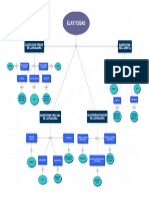 Mapa_Conceptual_Elasticidad_Economía_Gerencial.docx