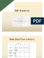 RAM Waveform