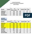 TABLAS FINALES 72 HORAS 2014