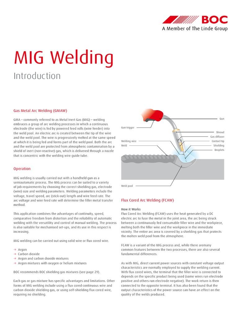 Mig Welding Gas Metal Arc Welding Gmaw Welding Materials