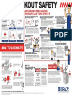 Lockout Tagout Poster INDO